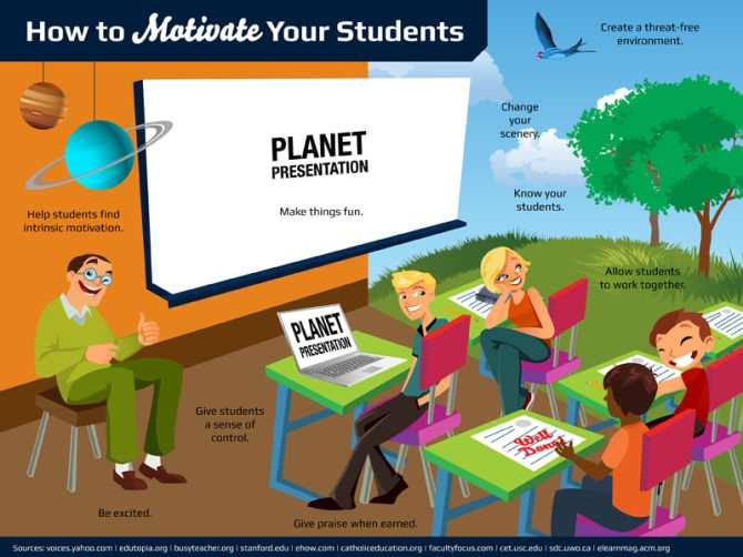 How-to-Motivate-Your-Students-What-Every-Teacher-Should-Know-but-Doesnt